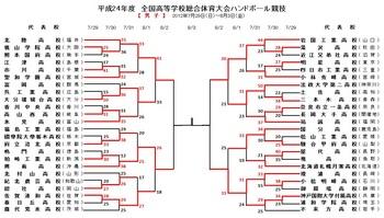 2012男子準々.jpg