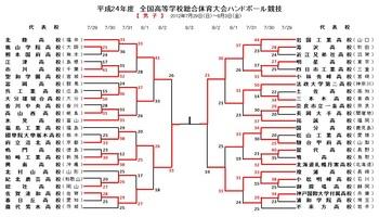 2012男子準決.jpg