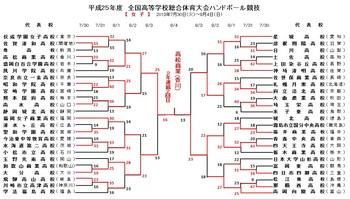 2013女子決勝.jpg