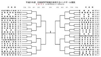 2013女子組合.jpg