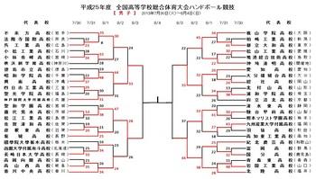 2013男子準々.jpg