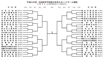 2013男子組合.jpg
