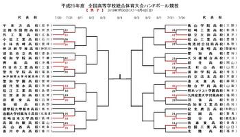 2013男子1回.jpg