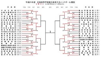2013男子3回.jpg