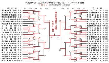 2016女子決勝.jpg