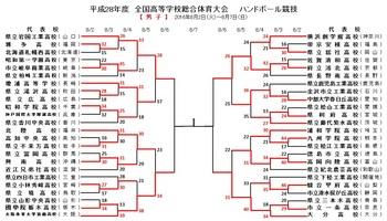 2016男子準々決勝.jpg