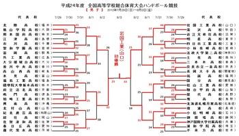 2012男子決勝.jpg