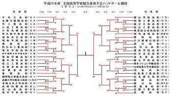2013男子準決.jpg