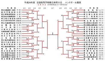 2016女子準決勝.jpg