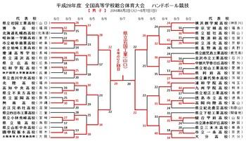2016男子決勝.jpg