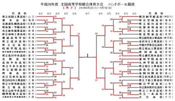 2016男子準決勝.jpg