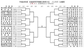 2016男組合.jpg